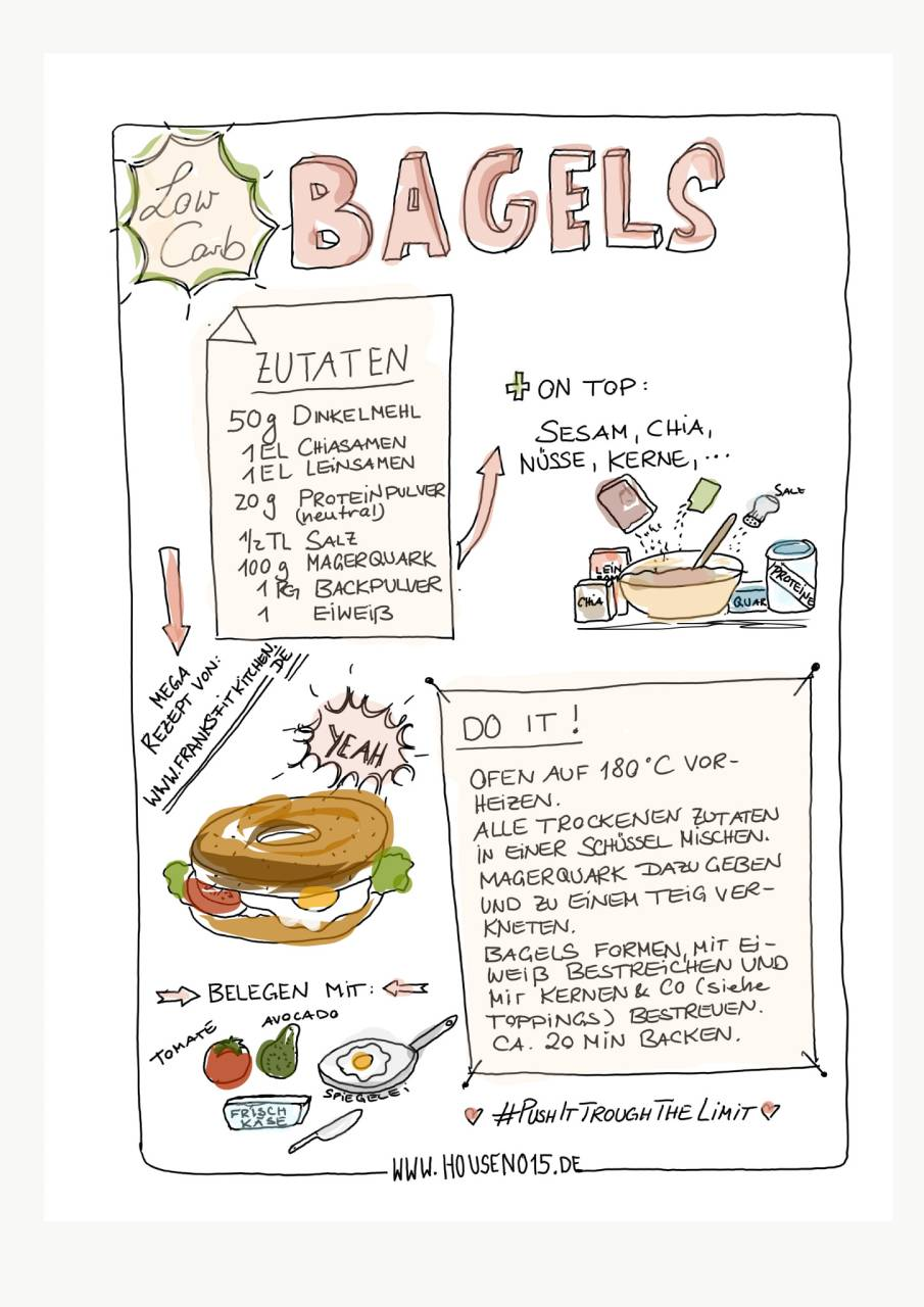 Low Carb Bagel Rezept